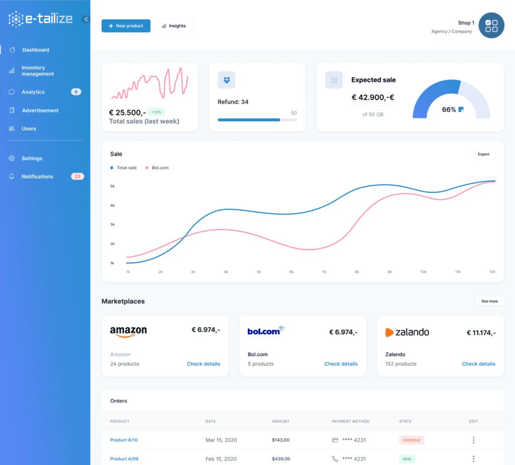 E-Tailize application dashboard